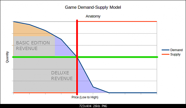 Click image for larger version.  Name:game-anatomy-pd-down.png Views:29 Size:26.0 KB ID:27712