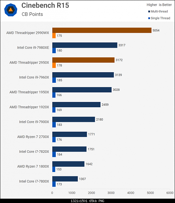 Click image for larger version.  Name:Cinebench.png Views:33 Size:64.9 KB ID:28034