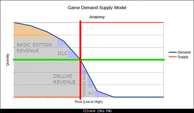 Click image for larger version.  Name:game-anatomy-pd-up.png Views:50 Size:29.0 KB ID:27713
