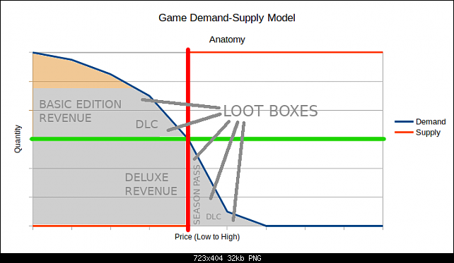 Click image for larger version.  Name:game-anatomy-pd-micro.png Views:20 Size:31.8 KB ID:27714