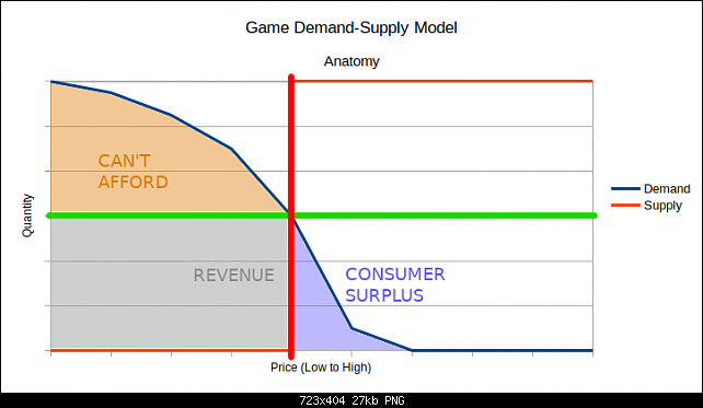 Click image for larger version.  Name:game-anatomy-filled.png Views:82 Size:27.1 KB ID:27711