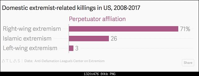 Click image for larger version.  Name:violent deaths.png Views:22 Size:79.7 KB ID:27885