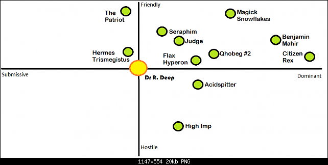 Click image for larger version.  Name:Deep graph.png Views:388 Size:19.8 KB ID:27147